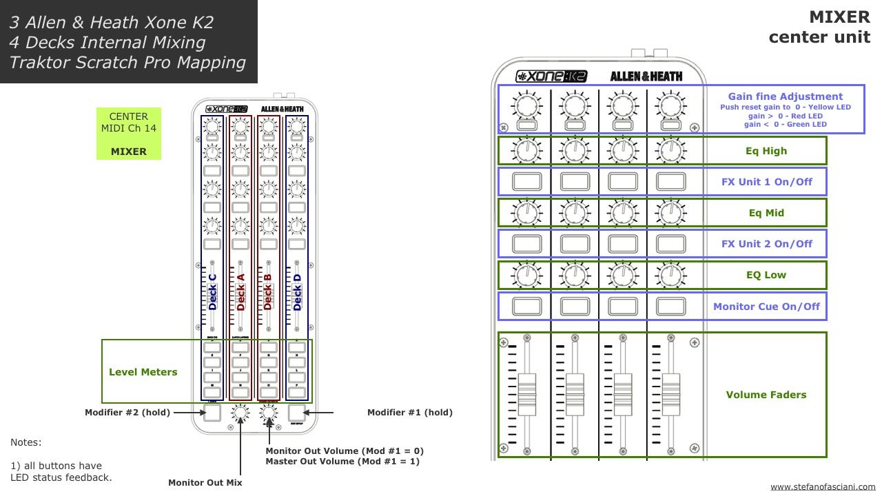 Mobile localizador de números grátis para nokia n8